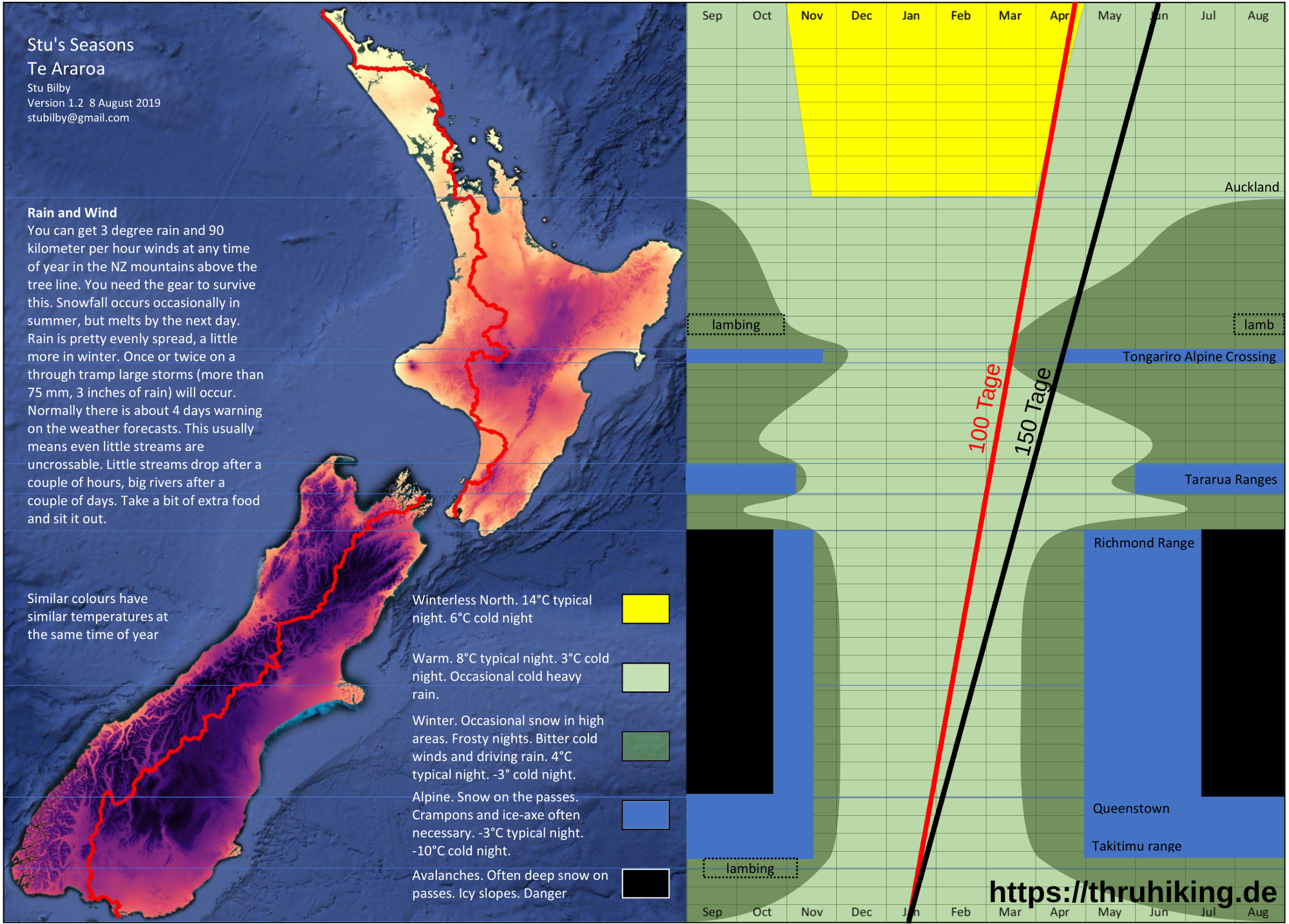 Die Te Araroa Trail Saison Karte